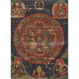 A 19TH CENTURY MANDALA THANGKA Distemper, oil color and gold paint on cloth, with fabric and silk