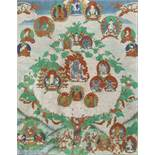 A FINE THANGKA WITH DEITIES IN LOTUS TREE Distemper and gold paint on cloth, framed by segmented