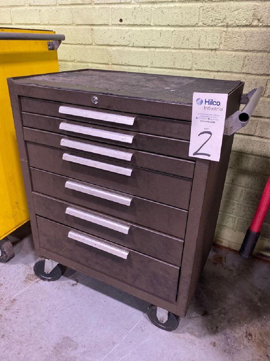 Kennedy Rolling Tool Box