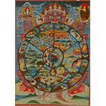 TOTENGOTT UND LEBENSRAD Thangka Malerei Tibet 20. Jh. GRÖSSE 45 x 62 CM Der Totengott mit dem 3.