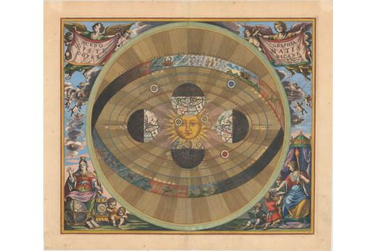 Scenographia Systematis Copernicani This beautiful chart depicts