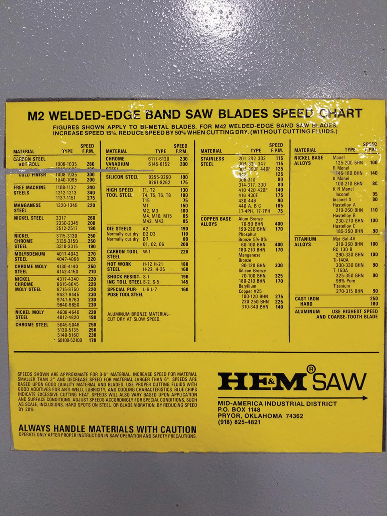 Lot 2 - 2005 HEM SAW HORIZONTAL BAND SAW, MODEL WF190MRB-DC, S/N 992705N, DRO CONTROL STATION, ROTARY TABLE