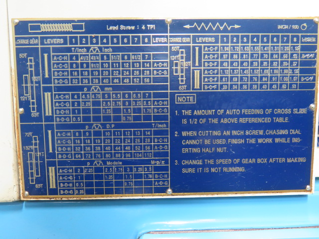 "Lot 34 - 2003 Birmingham mdl. 24-80 24"" x 80"" Geared Head Gap Bed Lathe s/n 2600202 w/ 30-1400 RPM, 10Hp"