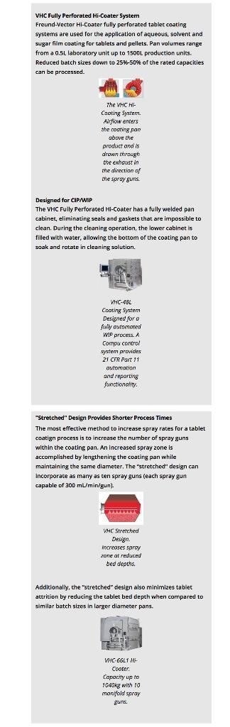 Lot 23 - Vector Freund VHC-60 Tablet Coater