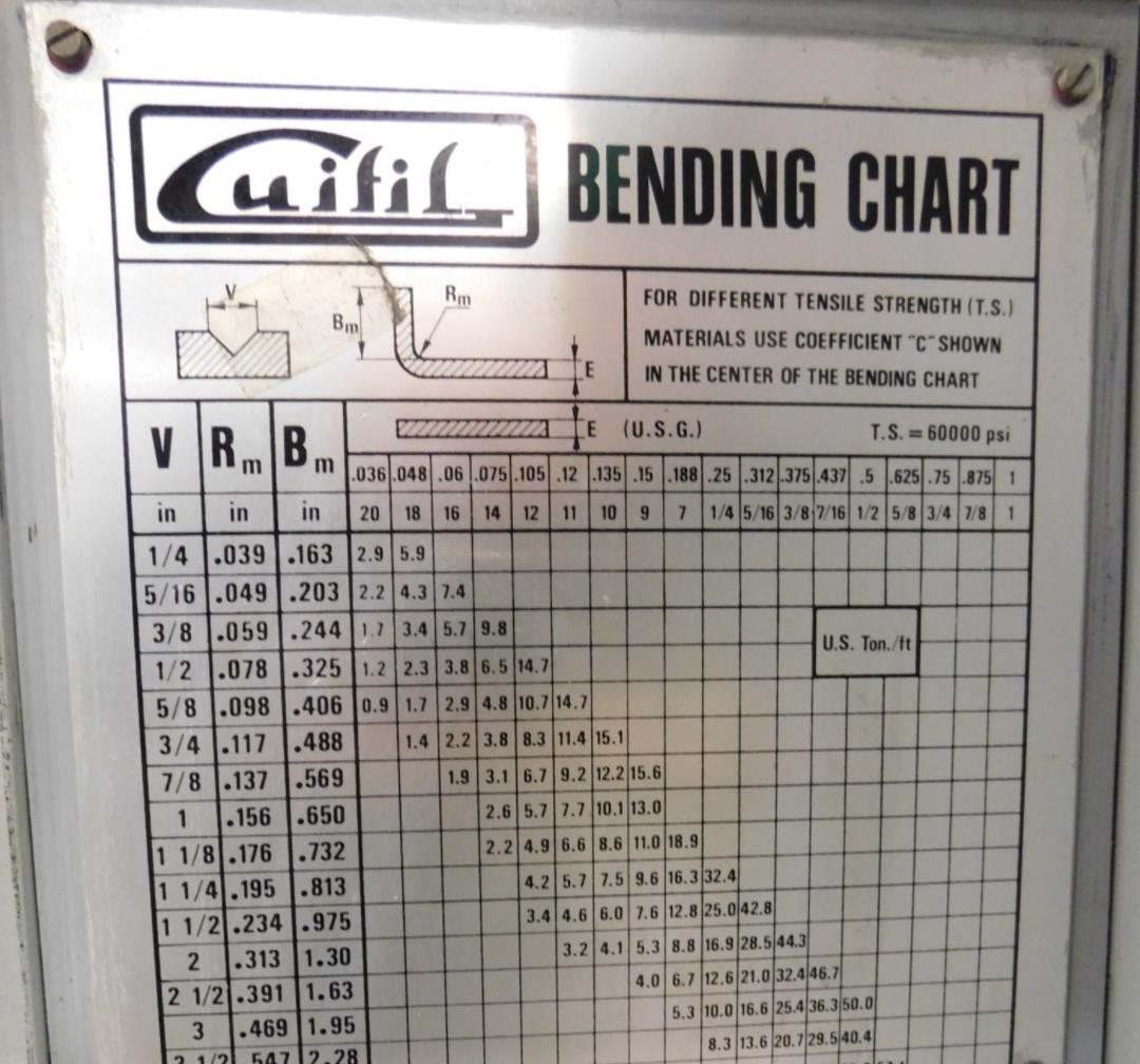 Guifil PE-30 33 Ton Press Brake - Image 3 of 14