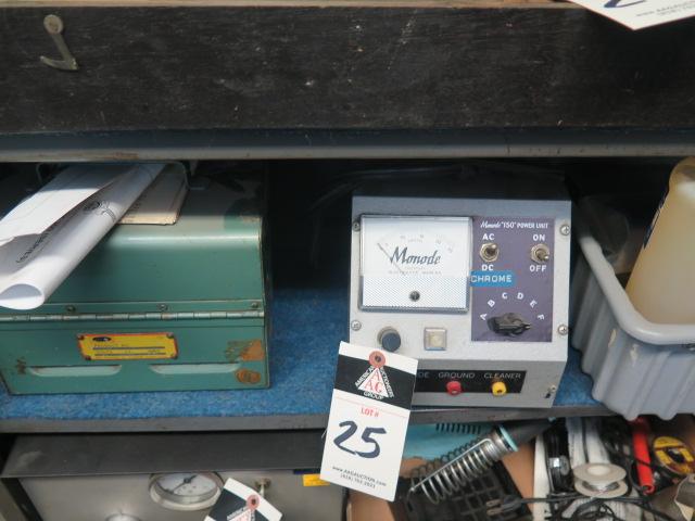 Electrochemical Etchers