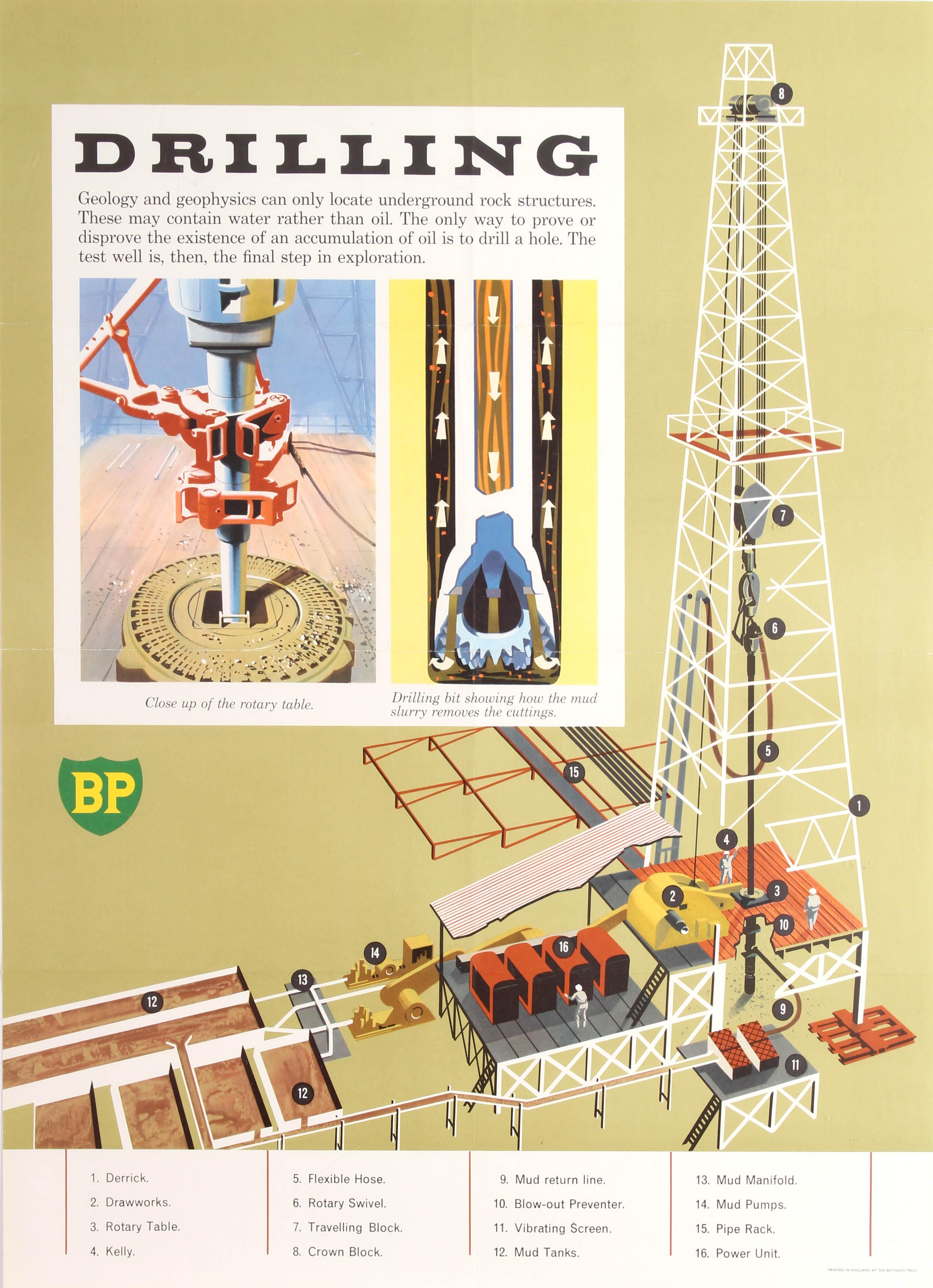 Lot 1612 - Advertising Poster BP Drilling