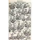 Schedel.Schedel. 'Kaiser Heinrichs geschlecht'. Bl. 186 aus der dt. Ausgabe der SchedelSche