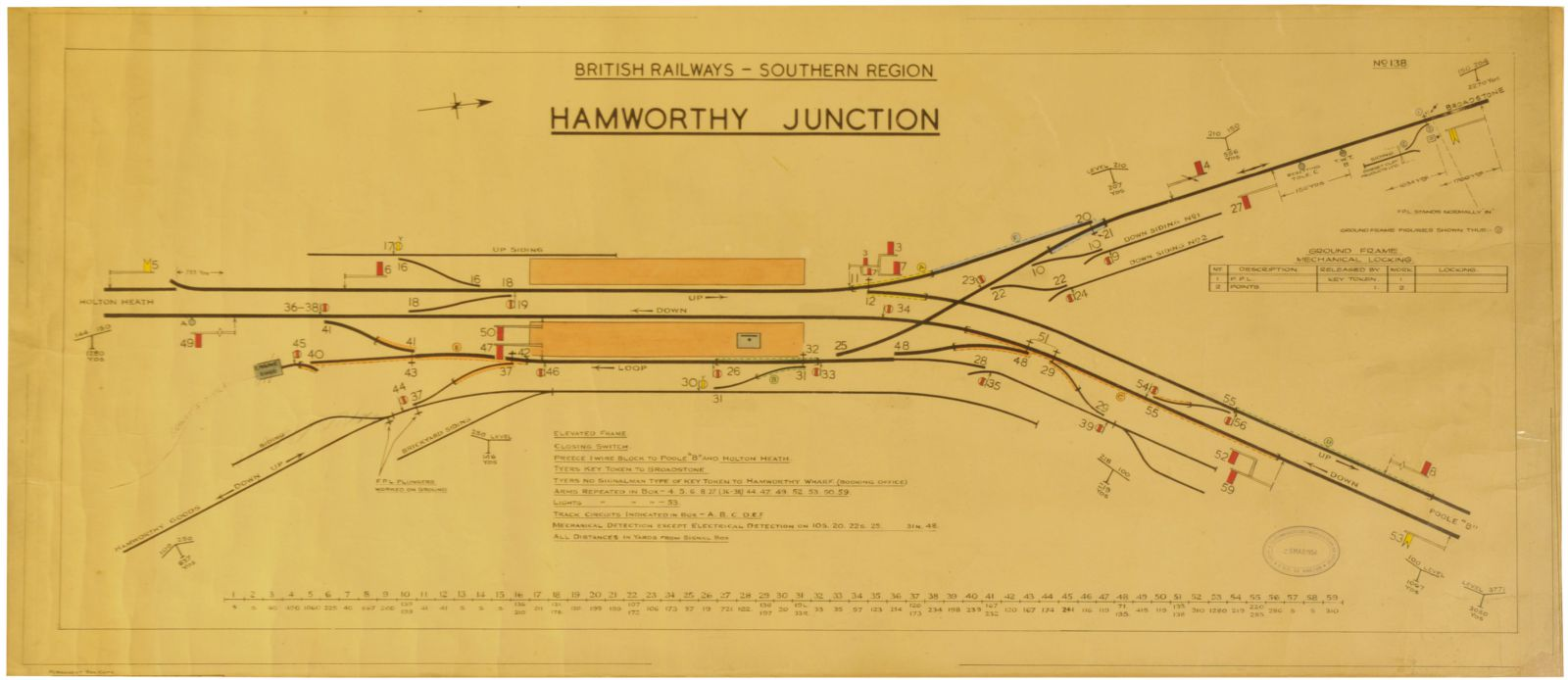 Lot 35 - Signal Box Diagrams, Hamworthy Junction: A BR(S) signal box diagram, HAMWORTHY JUNCTION, 1954,