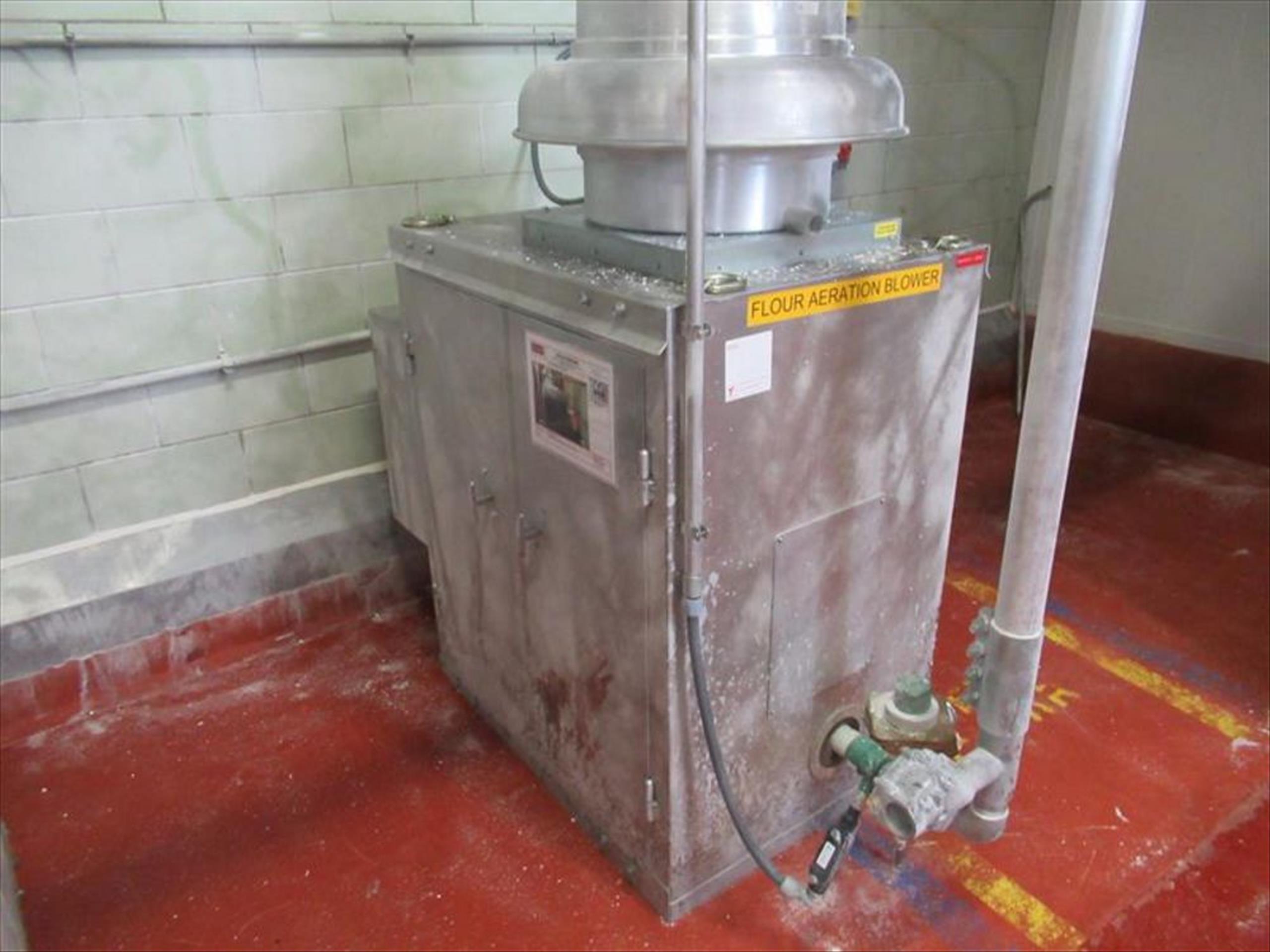 Dresser Roots Flour aeration blower mod. no. 33-U-RAI ser. no. 1204950981 rotary lobe positive