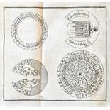 Crailsheim, A.E.F.v.Die zehenmal hundert und eine Kunst, oder vermischte Sammlung von tausend und