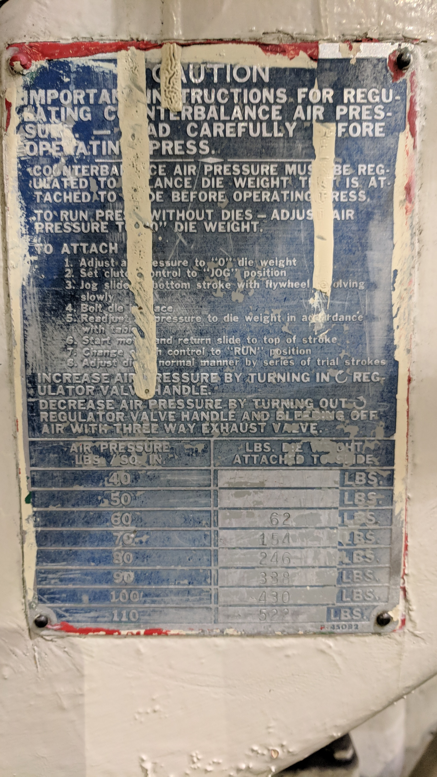 "NIAGARA A 3-1/2 45 TON CAPACITY OBI PUNCH PRESS WITH 36""X24"" BED, 18""X16"" RAM, 16"" SHUT HEIGHT, 6"" - Image 3 of 6"
