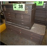 KENNEDY TOOL CHEST