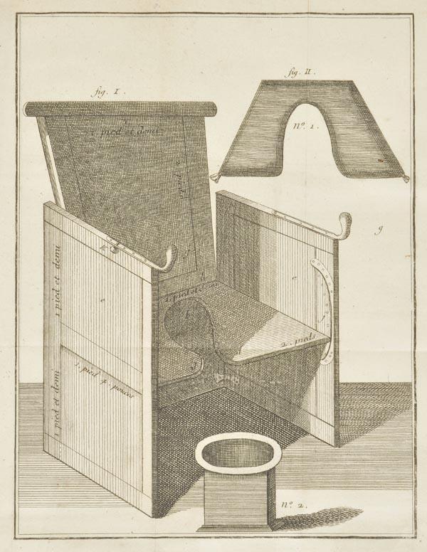 Lot 315 - Dinouart (Joseph-Antoine-Toussaint). Abrege de l'Embryologie Sacr'e ou Trait' des devoirs des