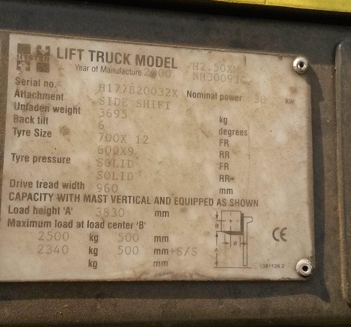 Hyster Forklift Serial Number Info H80xl Wiring Diagram Rental Rates Consist Each Gives Assigned H40h H450h Capacity Before Materials Handling Corporation Did Indicate Within Post Began That Identifies Of