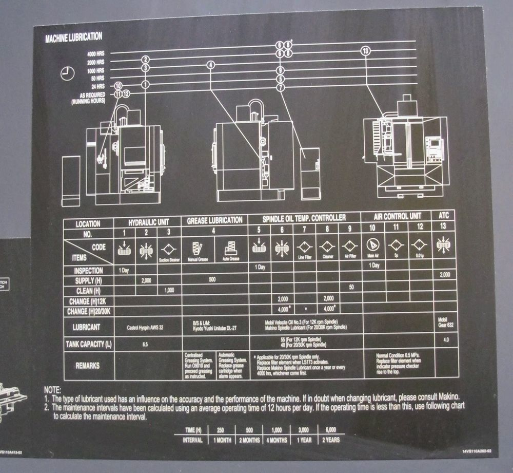 """Lot 10 - 2014 MAKINO F5 CNC Vertical Machining Center, s/n V150789 (9,576 Spindle Hrs), 20"""" x 40"""" Table ("""