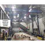APPROX. 40 TON TUBULAR BOX ROLLING GANTRY SYSTEM; (2) 16' MOTORIZED TRUCKS W/ MOUNTING PLATES ON 12'