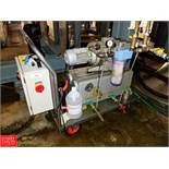 Rietschie 1 HP Vacuum Pump, Type: VLB-25(01), 1 HP, 1450 RPM, 208 V, 3 Ph., Model: 1947290 SN: