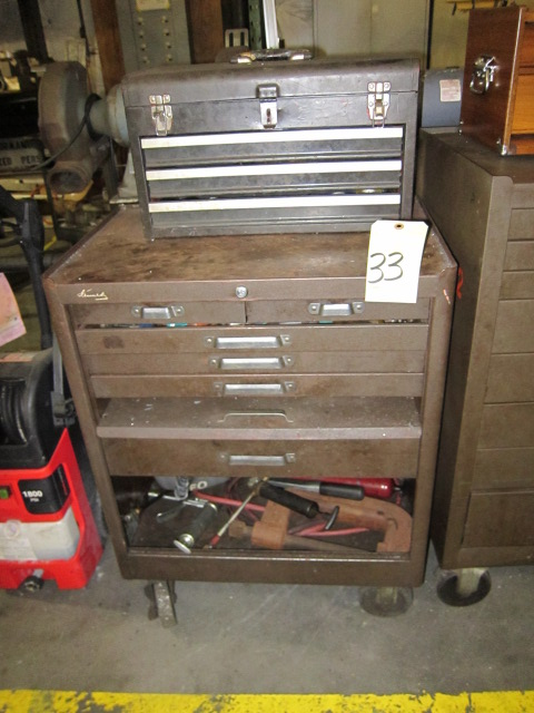 Lot 33 - PORTABLE TOOLBOX, KENNEDY